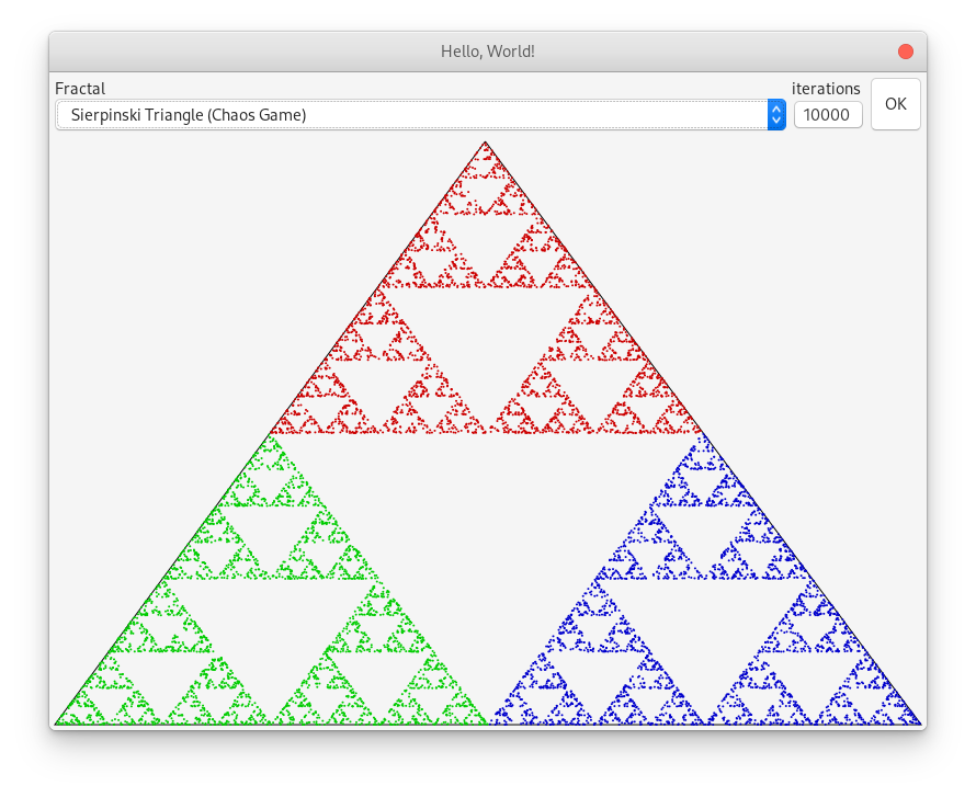 Sierpinski triangle with 10000 iterations